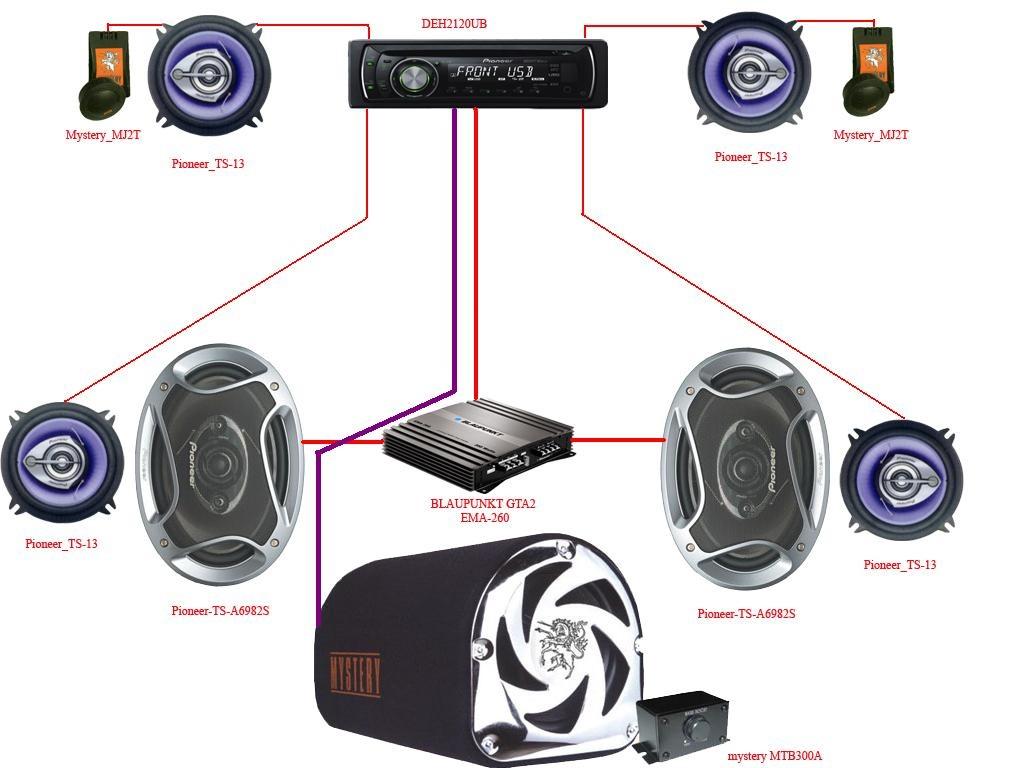 Принципиальная электрическая схема радиотелефона texet tx-d7100.  Электрические схемы.