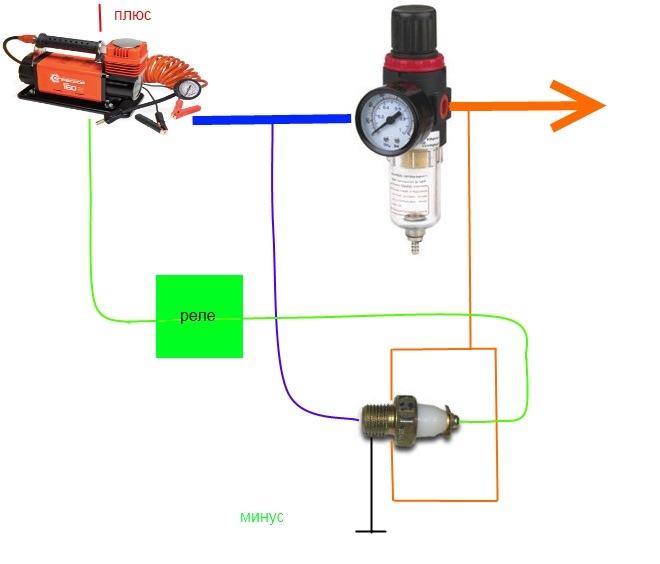 Реле давления компрессора