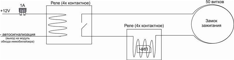 Снимать антенну иммобилайзера