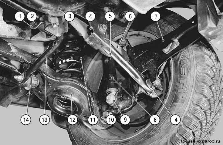 Задняя подвеска форд фокус 1 схема ремонт