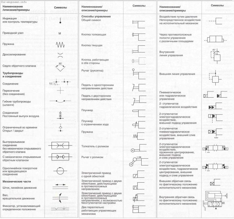 iso 1219 1 pdf español
