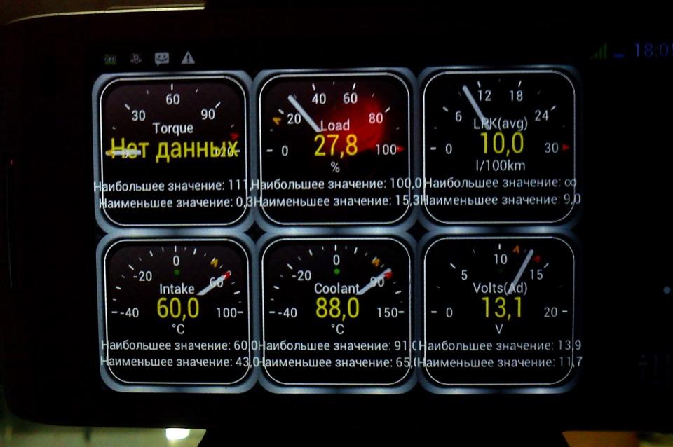 программы для диагностики авто андроид скачать бесплатно