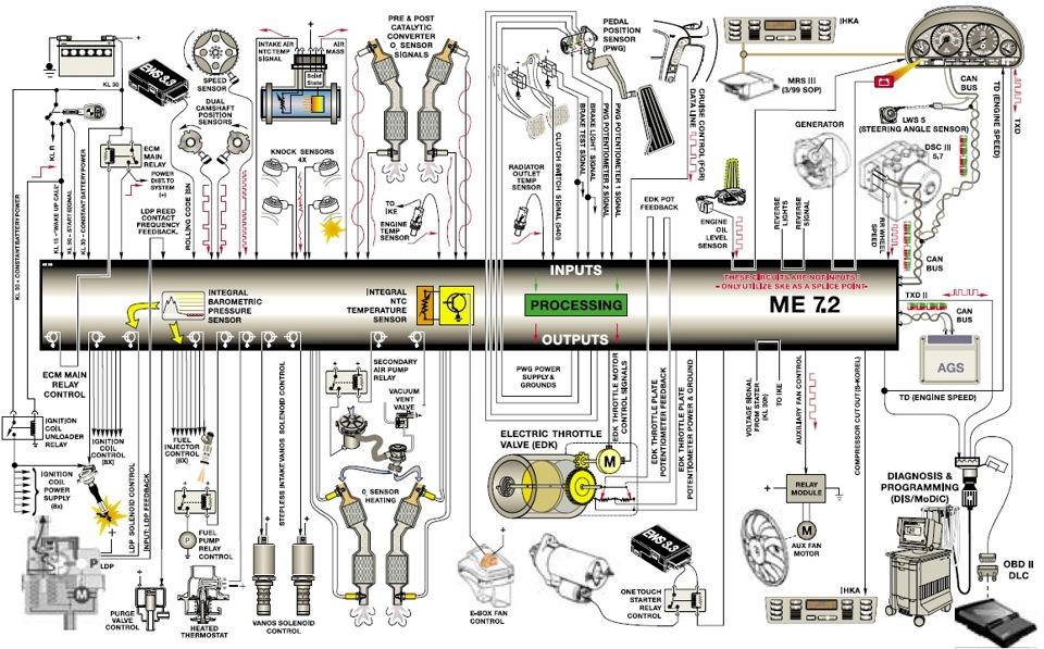 DME7.2 ein kernphysikalisches