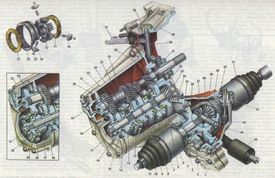 Фото №3 - устройство кпп и главной передачи ВАЗ 2110