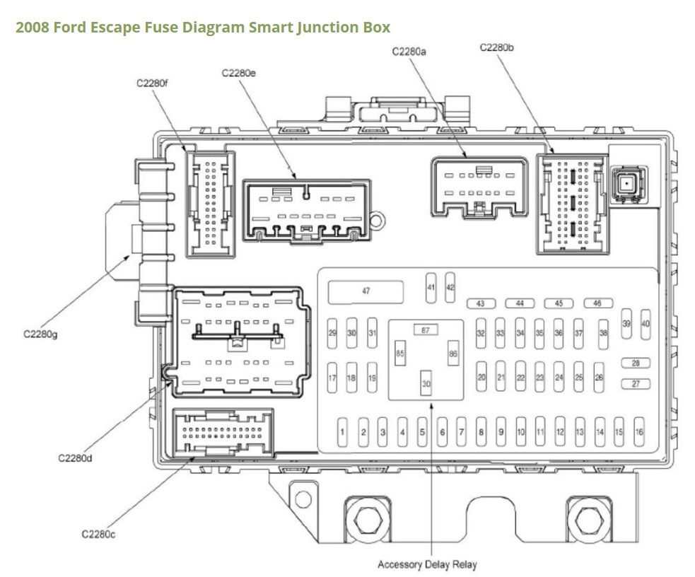 [GJFJ_338]  2017 ford escape fuse box diagram | 2008 Escape Fuse Box Diagram |  | sehgaltt.com