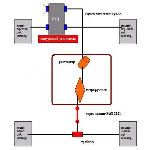 Установка и подключение гидроручника + ЗДТ своими руками.  ALEX4564.