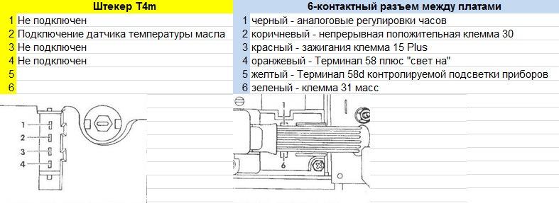 audi 100 c4 2.6 панель индикации акпп распиновка