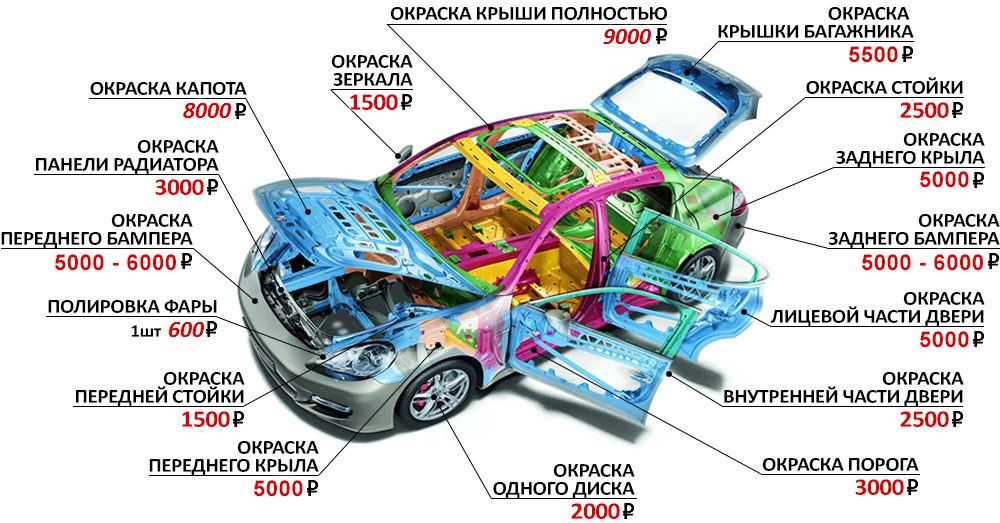 второго части автомобиля картинки с названиями много