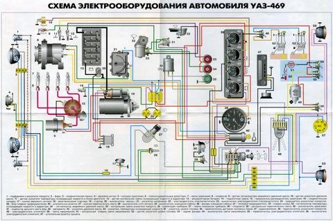 Схема электрооборудования УАЗ-469.