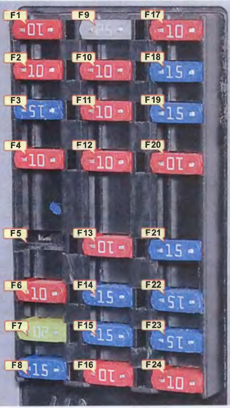 Схема предохранителей на cruze