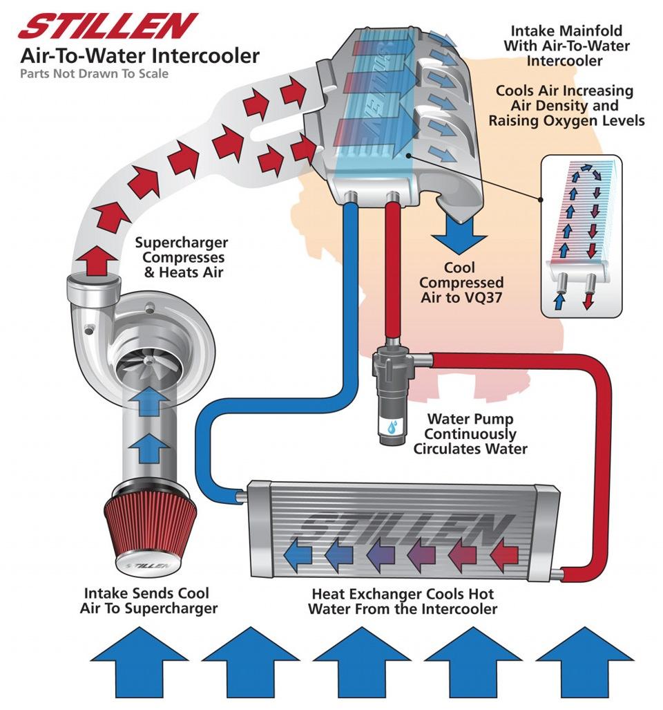 субару форестер электрическая схема