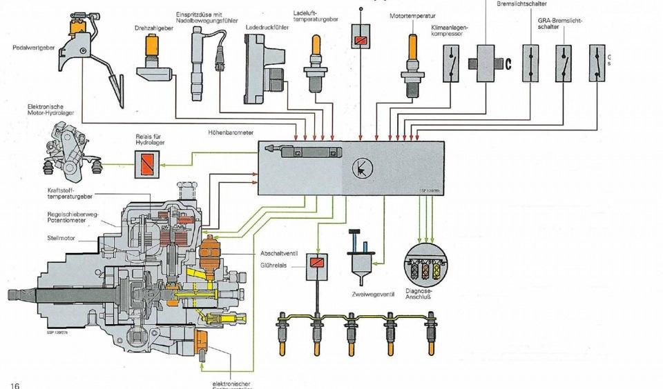 Система охлаждения охлаждения опель зафира б схема фото 90