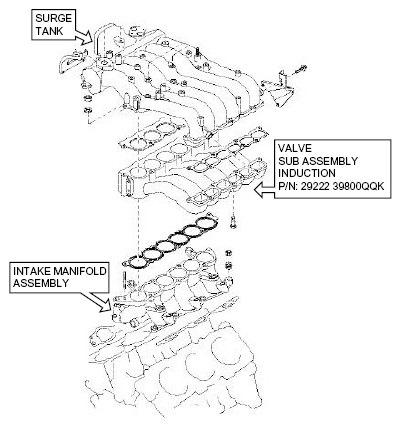Схема впускного коллектора КИА