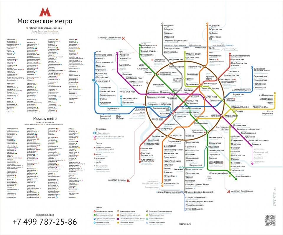 Про схему московского метро