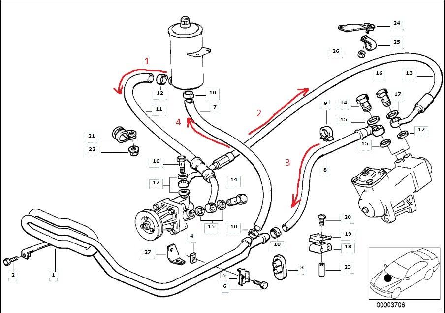 Схема движения жидкости ГУР