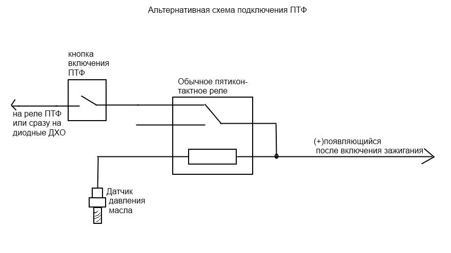 Фото №20 - схема подключения птф ВАЗ 2110