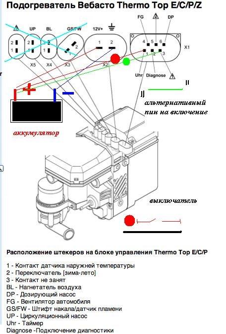 Схема установки thermo top e : Поиск отечественных фоток