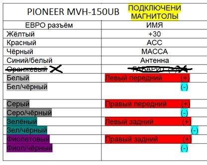 Схема пионер mvh-150ub.