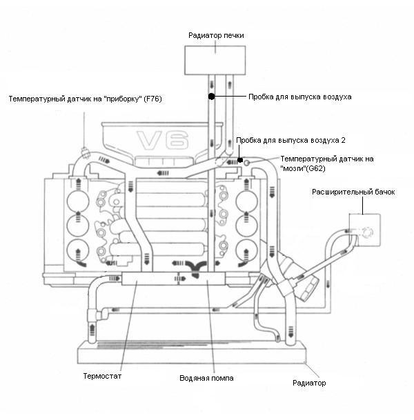система отопления audi 100 c4