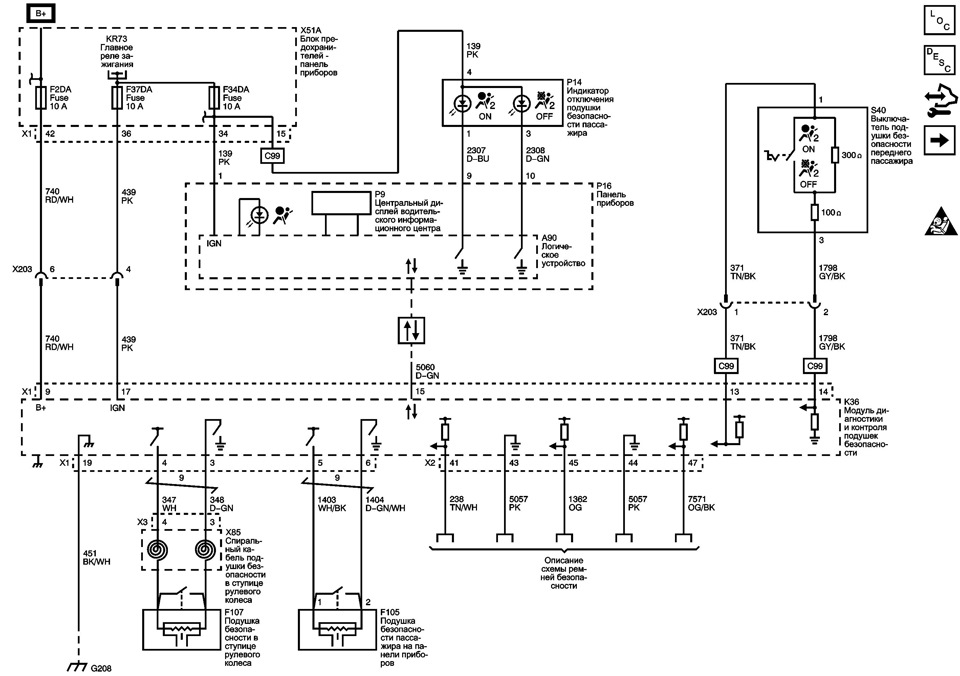 Схема подключения подушек