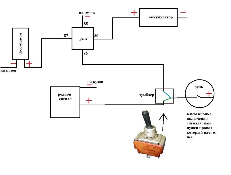 Схема установки сигнал