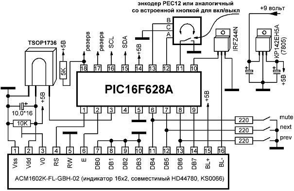 Схема регулировки энкодером