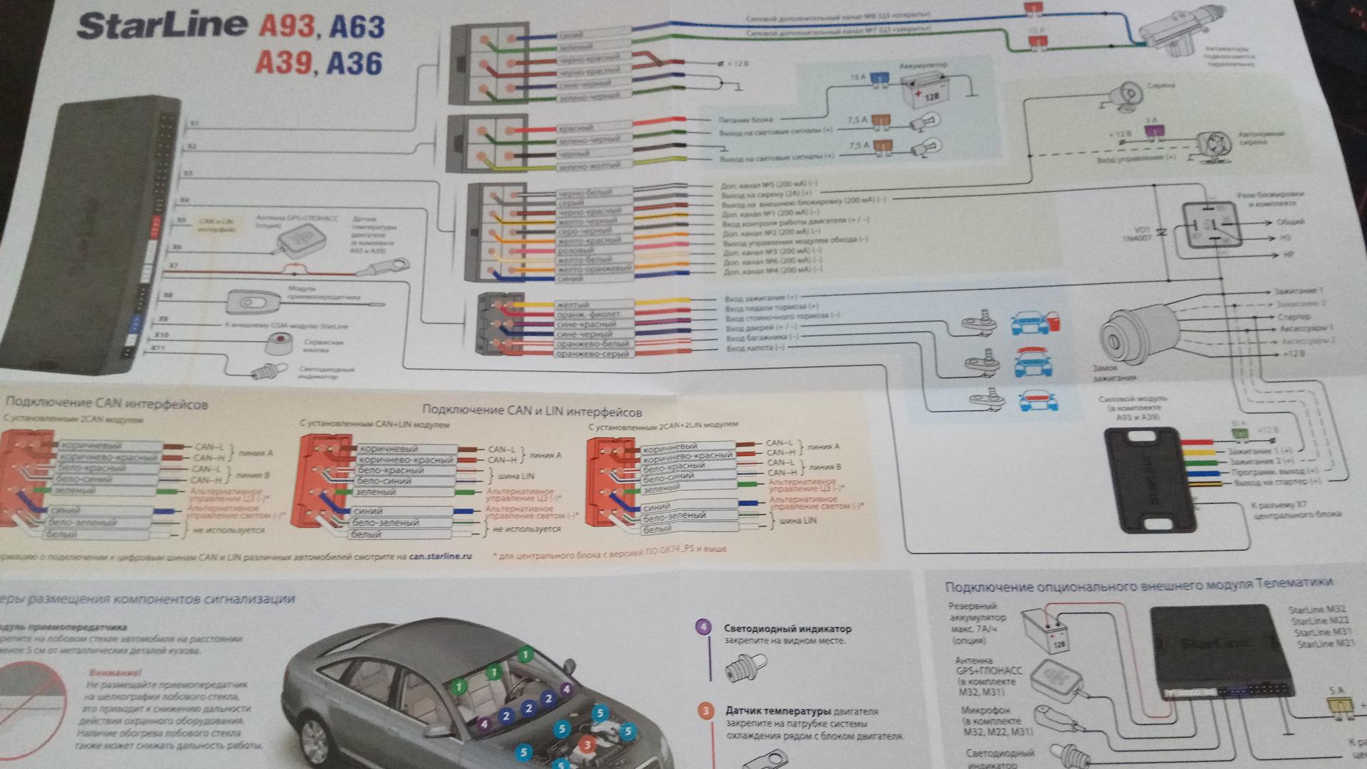 инструкция по эксплуатации starline a93 a63