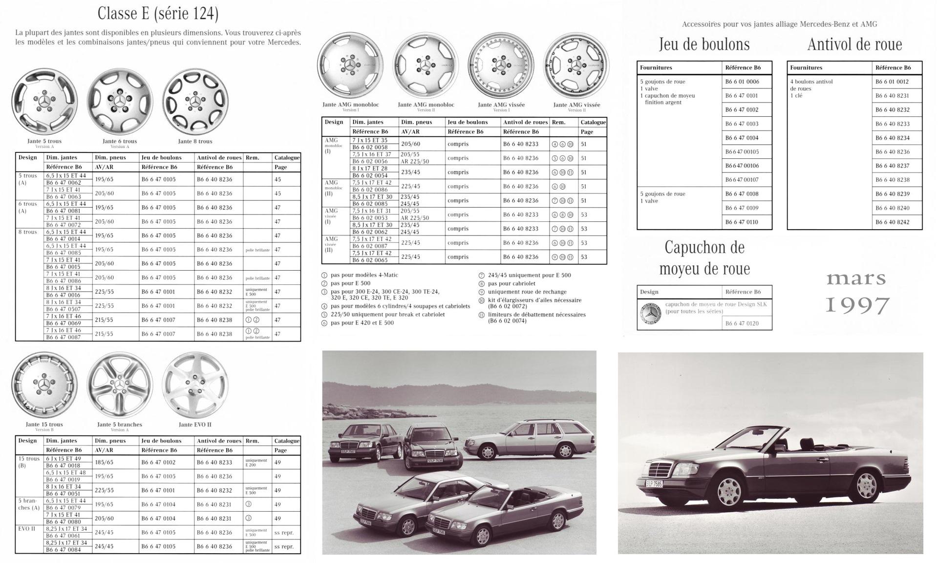 Рекомендуемый размер шин на мерседес 210