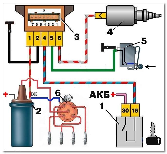 Схема электроклапана ваз 2109 карбюратор