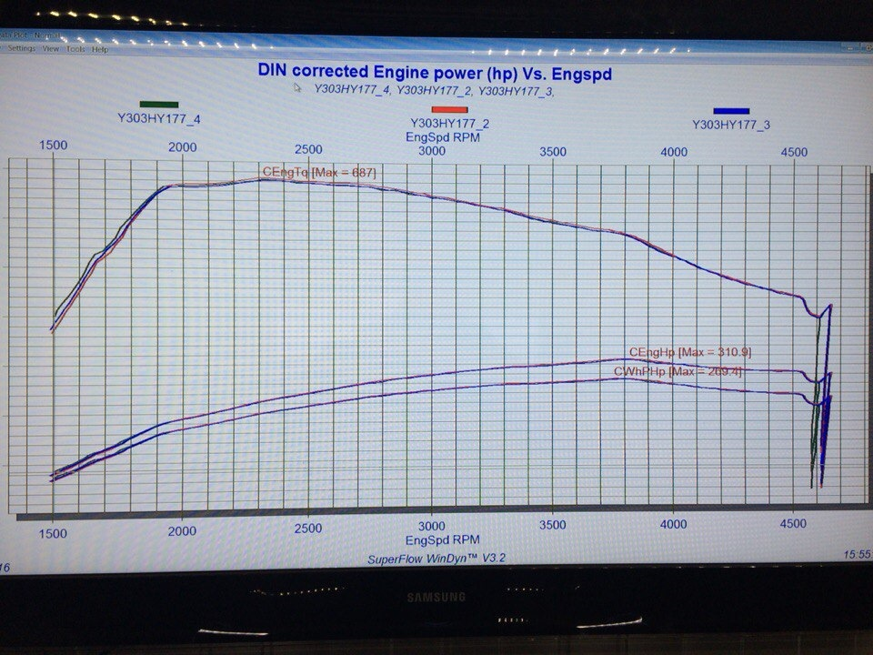 270 Whp Is Very Good For Tdi I Think This Dyno Was Made Without Any Mods All Stock Only Tune Now My Have Rs7 Kn Intake Straight Pipe Exhoust