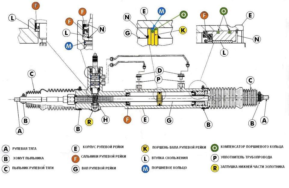 Разбор рулевой рейки схема