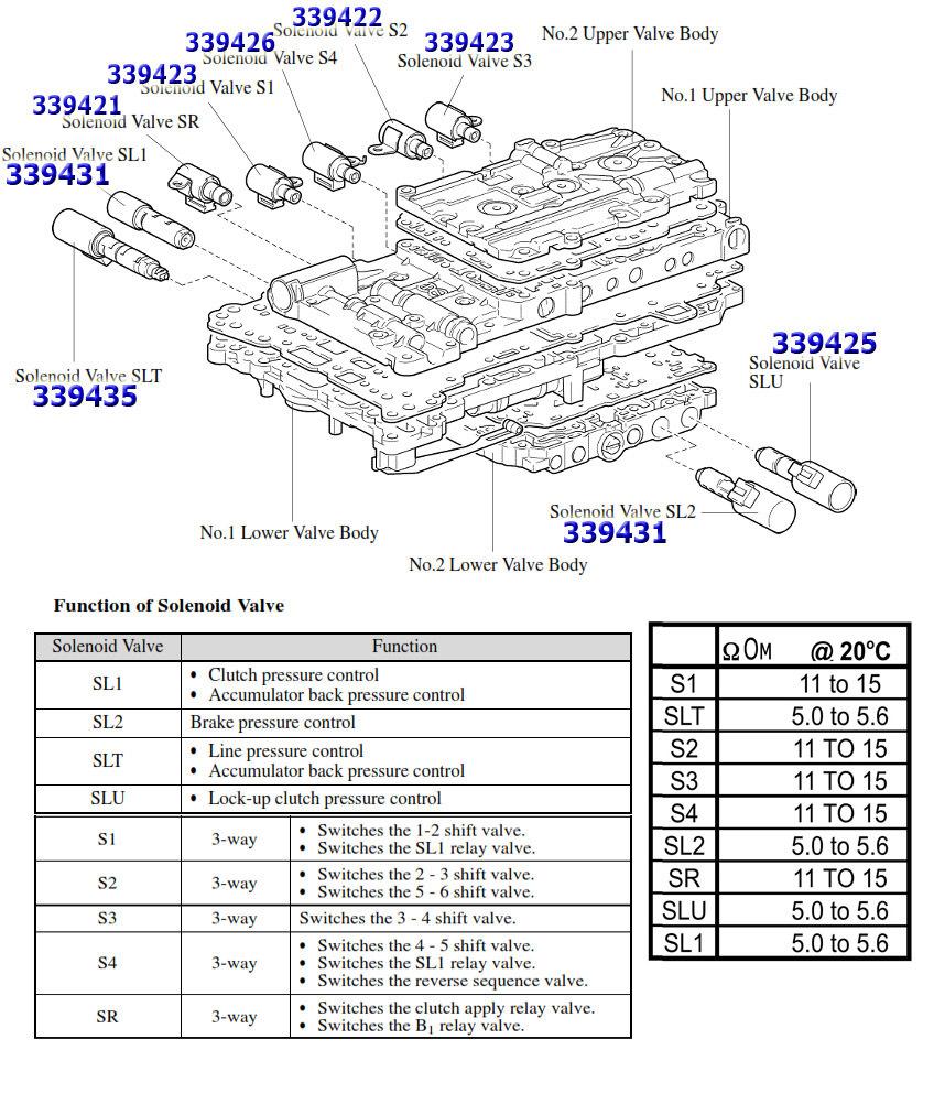 АКПП решение проблемы 2 — Lexus GS, 3 0 л , 2006 года на DRIVE2