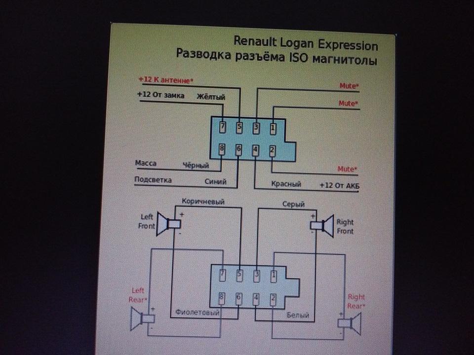 замена магнитолы на citroen c4 2005