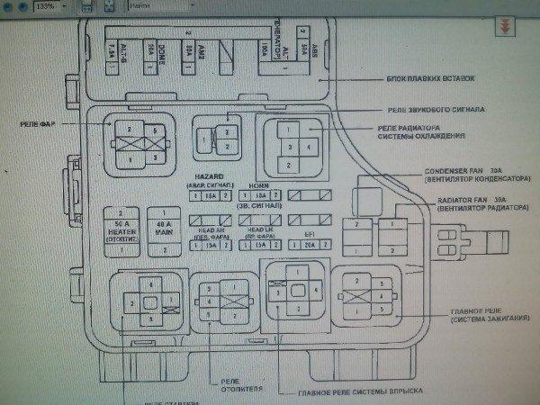 Схема предохранителей toyota carina е 1997 190