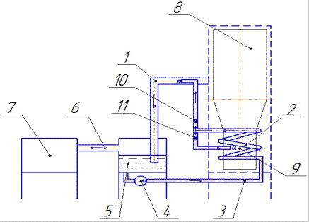 Газогенератор теплообменник Уплотнения теплообменника APV TR1 Серов