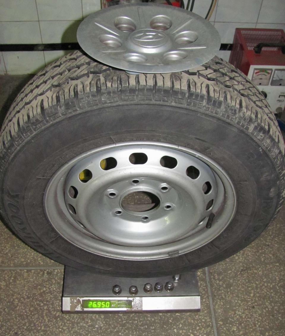 hyundai grand starex размеры дисков