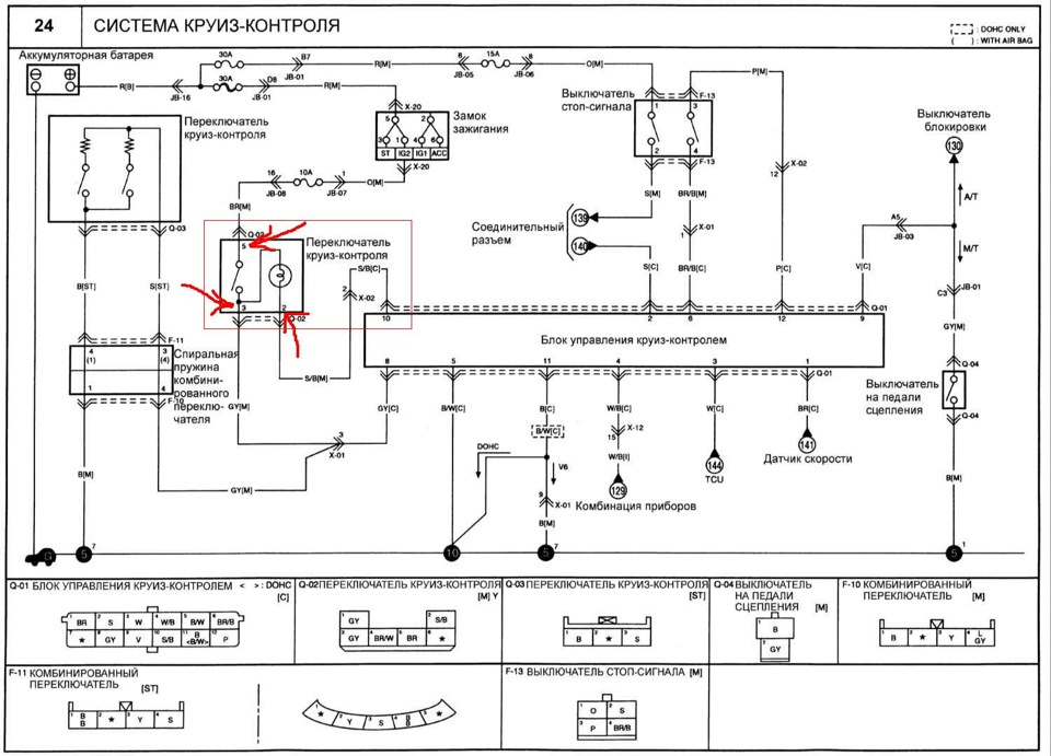Схема КК Sonata Magentis