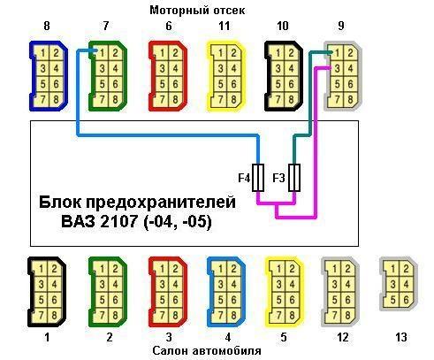 Схема предохранителей F3 и F4