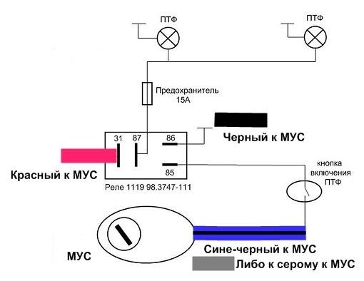 Схема подключения ПТФ или ДХО