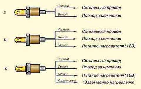 ...http://www.corolla.ws/forum/showthread.php?t=14748. на двух проводном нет нагревательного провода ,видно на схеме.