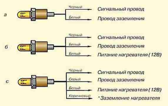 циркониевых лямбда-зондов