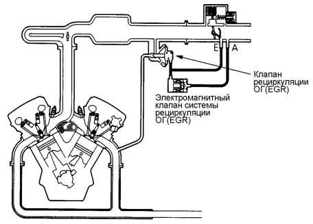 Теплообменник егр зачем нужен Пластины теплообменника Alfa Laval M15-MFD Ейск