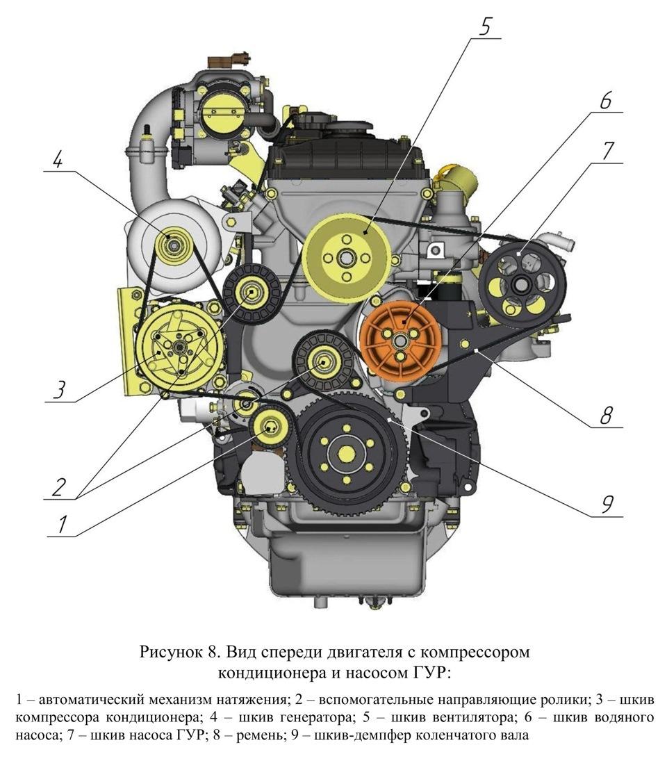 Схема натяжки ремня генератора и кондиционера6