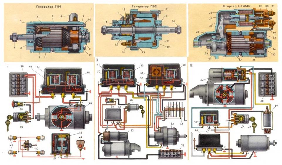 Схема подключения генератора заз 968м