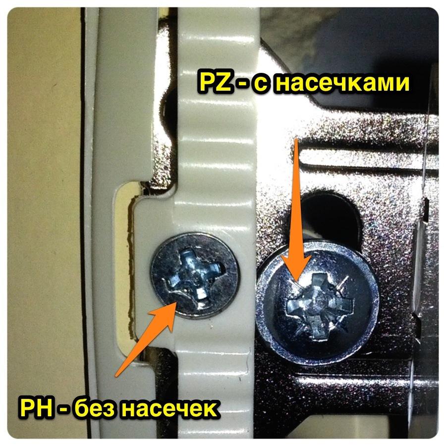 Чем отличаются биты ph и pz