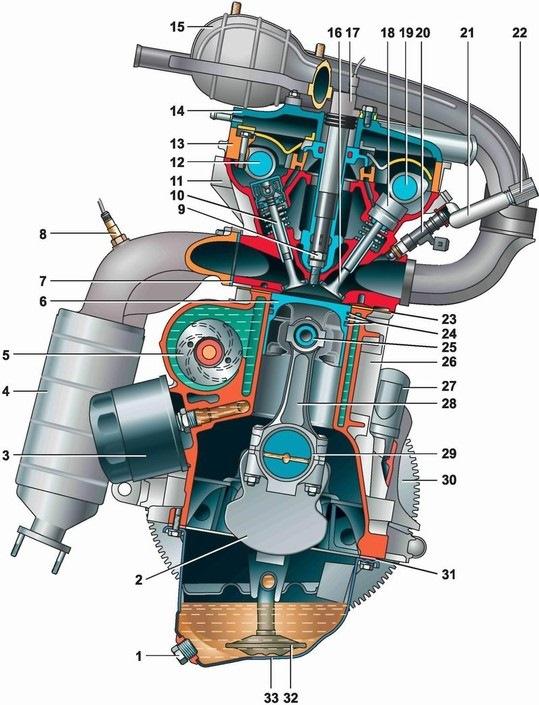 двигатель в разрезе фото