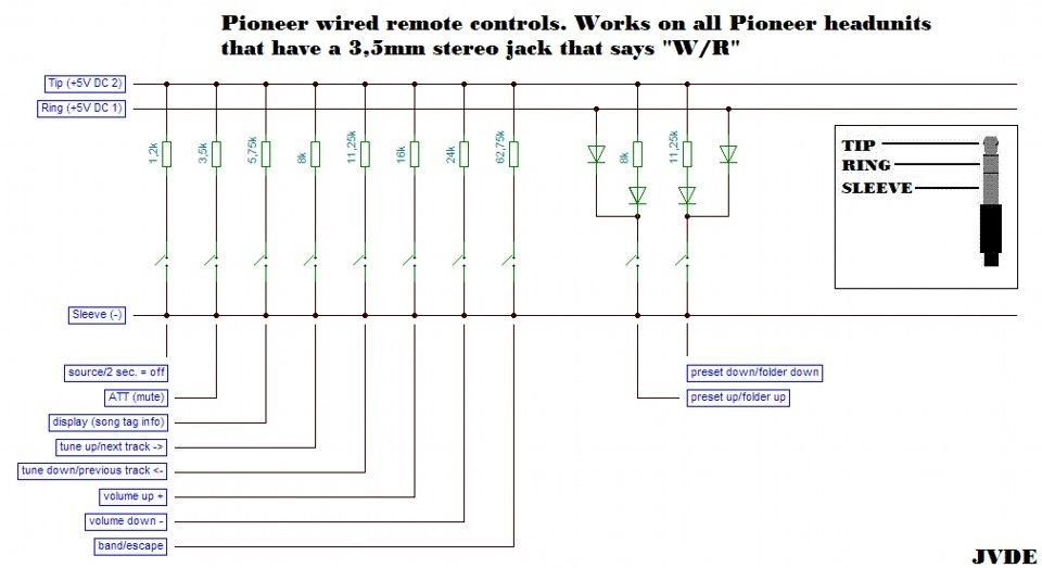 схема пультов магнитол