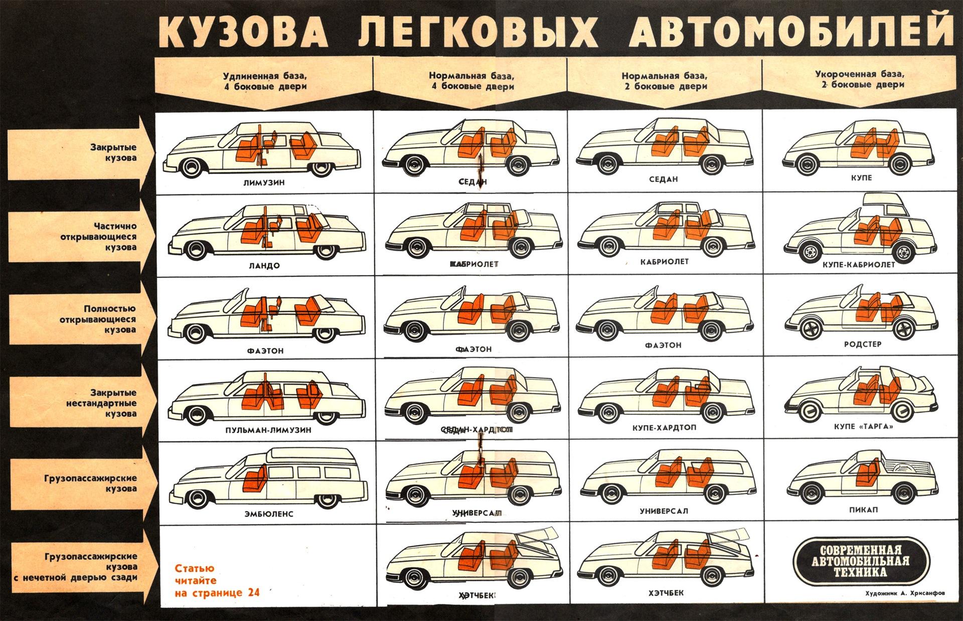 типы кузовов легковых автомобилей с фото активные