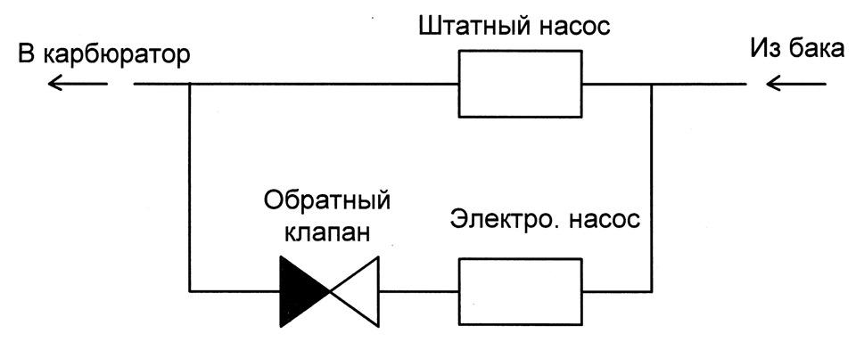 Схема подключения эбн на карбюратор