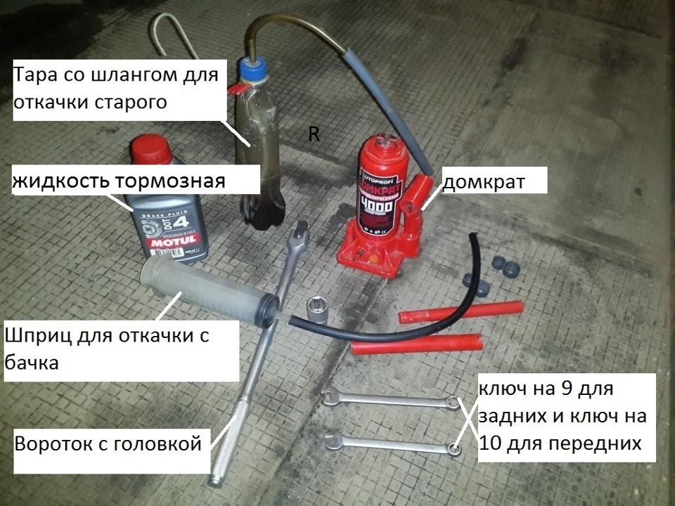 Как сменить тормозную жидкость самому